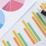 ワイヤーハーネス業界と市場シェア